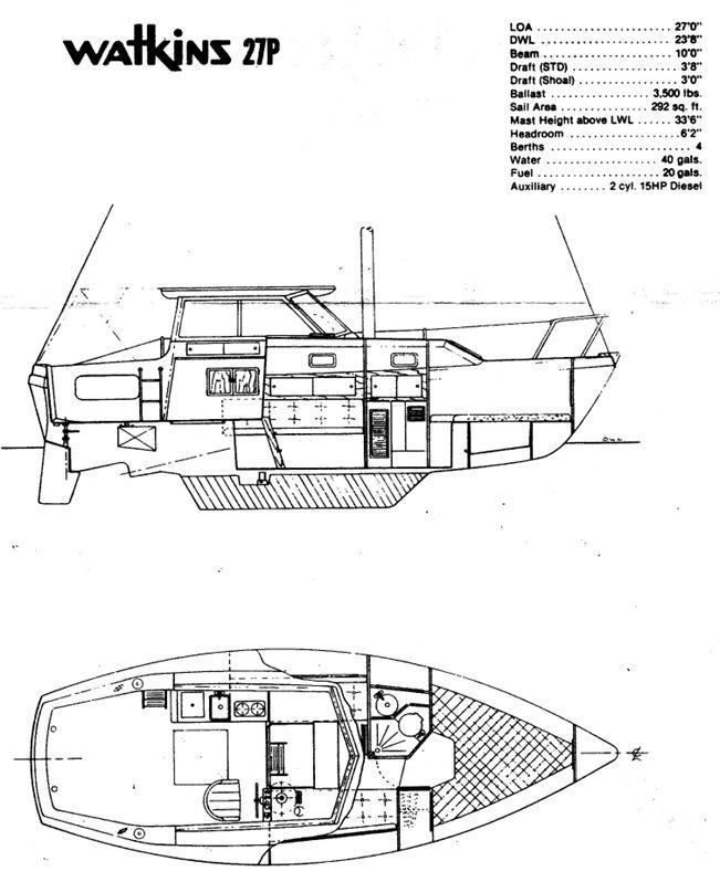 W27. E L C T R I A S Y M. Wiring. Watkins Wiring Diagrams At Scoala.co
